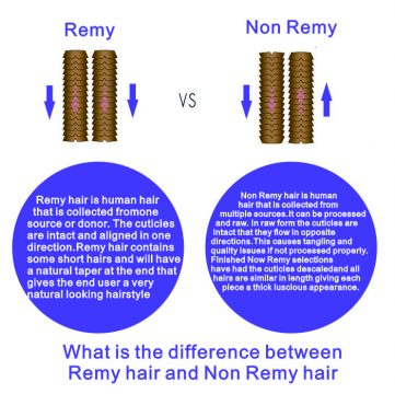 Remy Hair VS Non Remy Hair